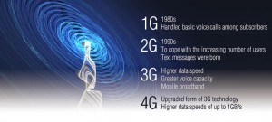Difference Between 3G And 4G